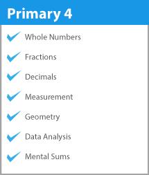 Primary 4 Math Syllabus